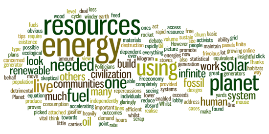 energy-wordle