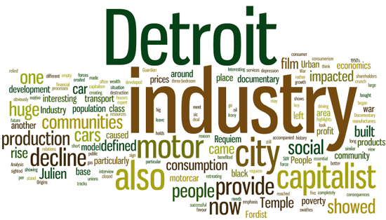 Requiem-for-detroit-wordle