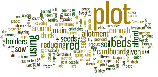 allotment-diary-wordle