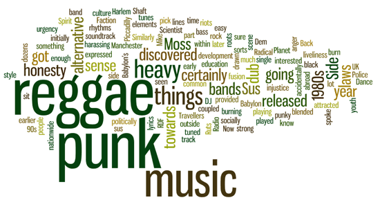 reggae-punky-music-wordle