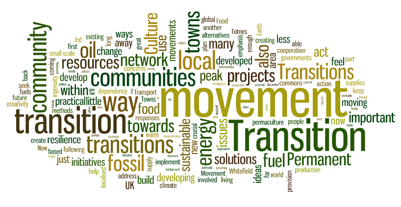 Transition wordle