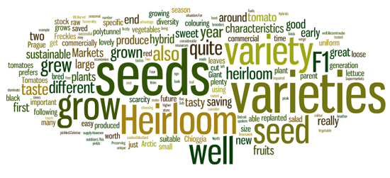 heirloom-seeds-wordle