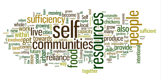 wordle-self-reliance