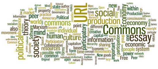 Commons-essays-wordle