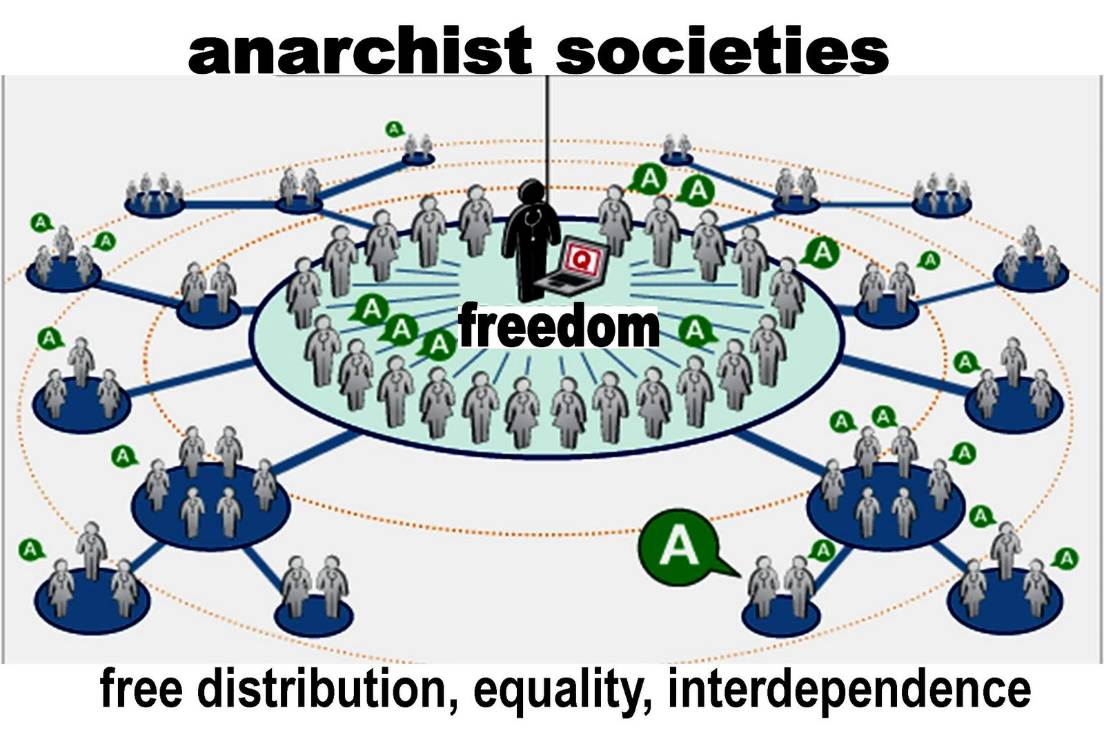 anarchy vs autocracy Keywords: autocracy, instrumentalization of religion, centralized and decentralized  he must also strive toward seducing or co-opting religious clerics with the  iranian clerics was the consequence of a prolonged period of quasi-anarchy.